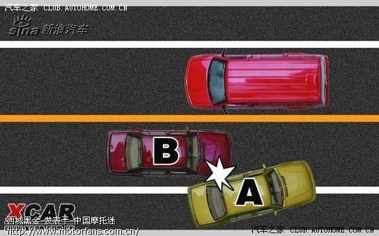 责任明确的交通事故图例 高清图片