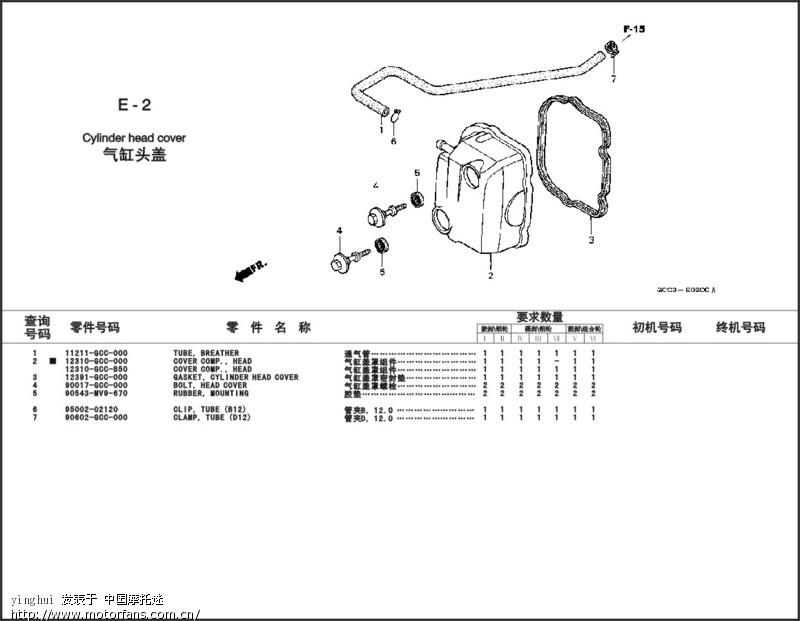 小公主100,优悦100全车解剖图(设计图),给喜悦用户扫盲!