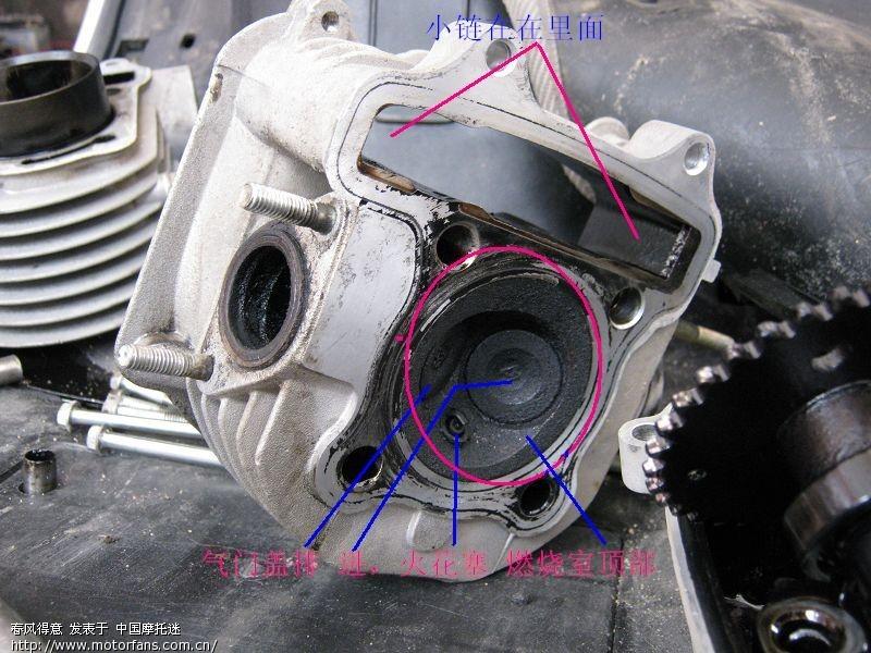 小链配气发动机缸体与缸头图解.