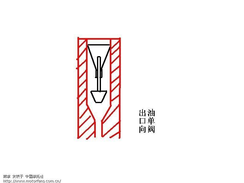 来看看汽油泵内部结构高清图片