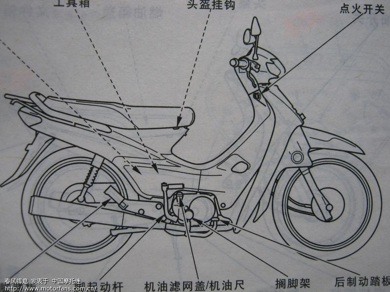 需要弯梁摩托车的整车外观结构图!