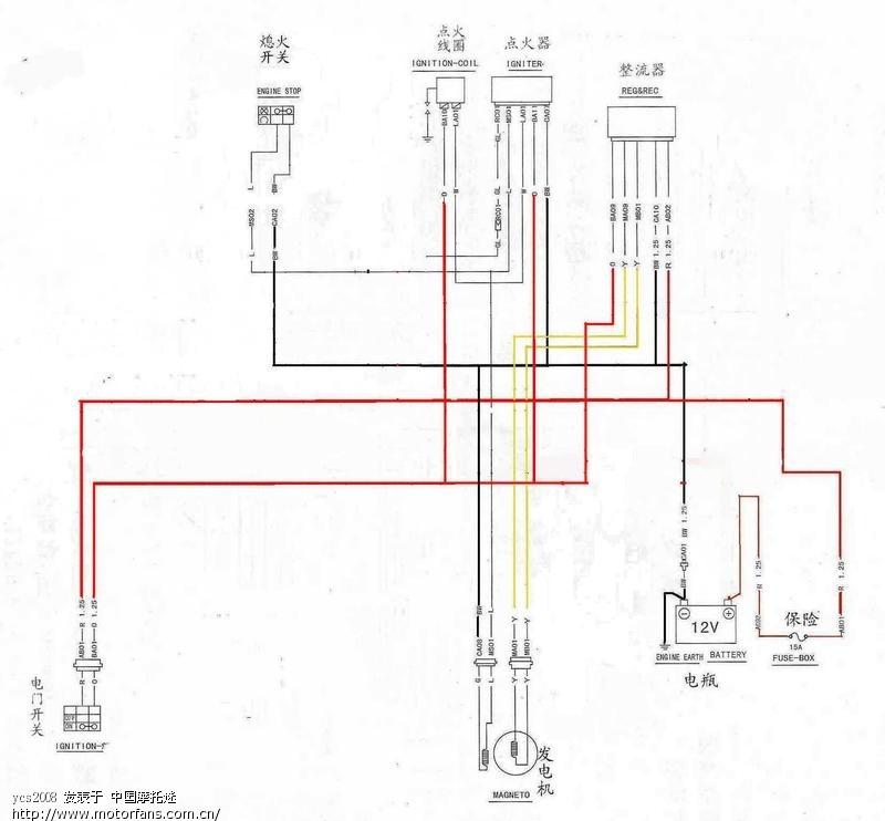 摩托车论坛 济南铃木 03 新车啊-gt125--报告:现在又堵欧2了.