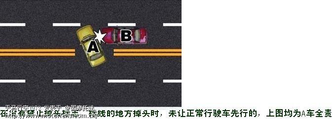 交通事故的责任划分图解大全