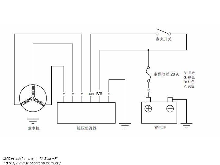 请问一下战鹰o3的整流充电器是不是三相的