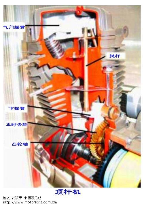 弯梁车变速箱结构图
