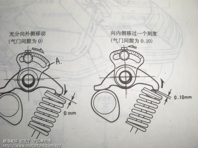 摩托车气门结构图