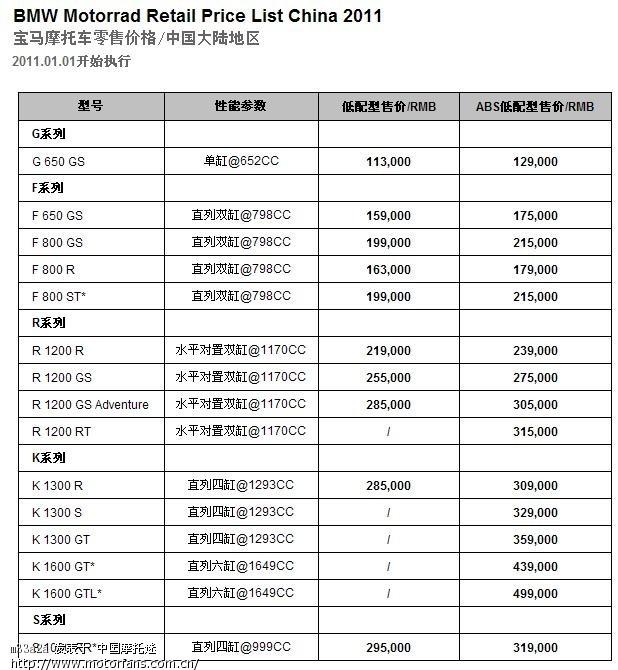 Ť�陆宝马摩托车最新价格一览表 ȿ�口品牌 Ů�马bmw Ƒ�托车论坛 ĸ�国第一摩托车论坛 Ƒ�旅进行到底