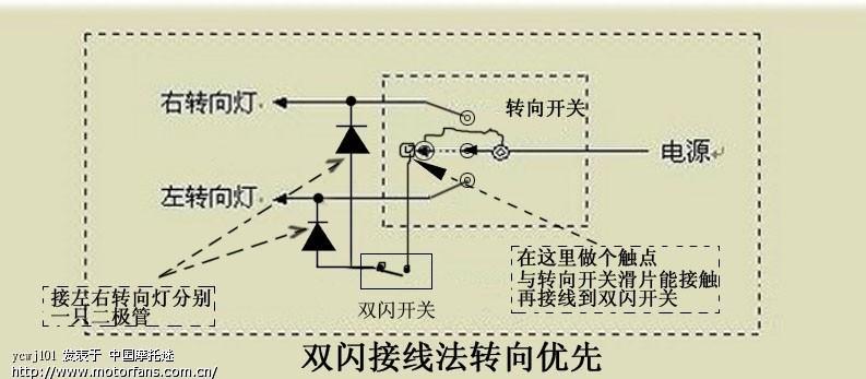 比亚迪f3双闪电路图