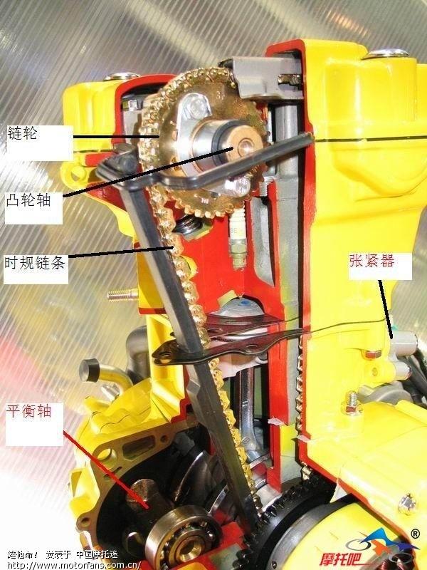 顶杆机与链条机的区别,以及结构图和原理图