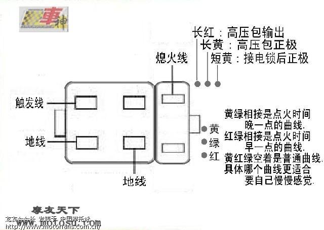 钱江摩托起动机电路图