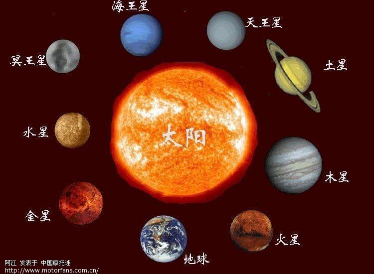 八大行星金星 八大行星手绘
