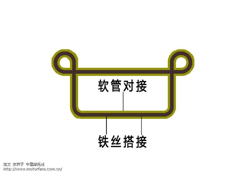 劲豹碟刹锁自制挂件以及安装位置