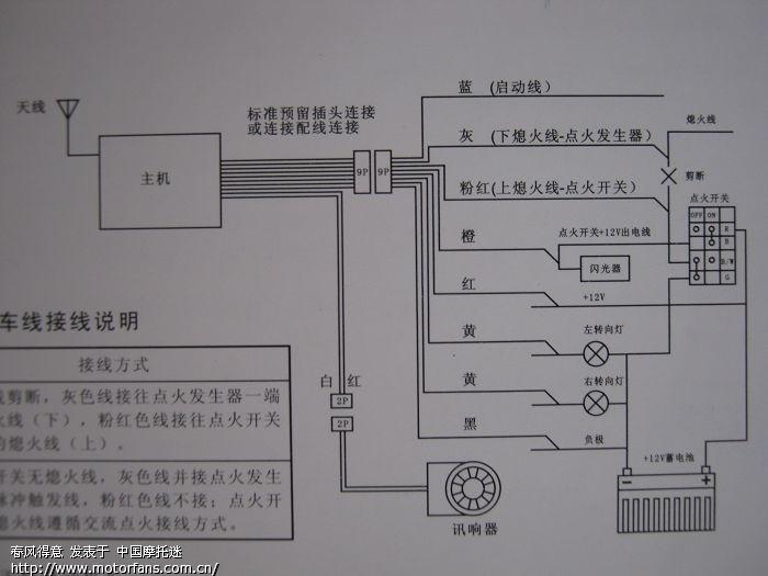 标题: 本田威武系列弯梁摩托车安装报警器的注意了.