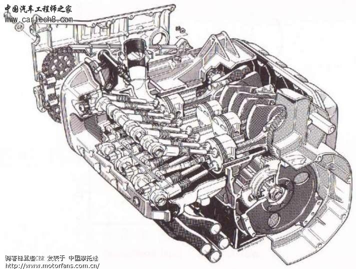 摩托发动机结构图 - 维修改装