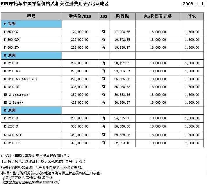 北京转让大贸宝马摩托车f650gs 摩迷交易区