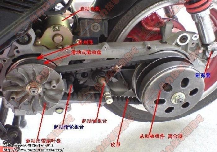 请教:固定踏板车前变速皮带盘和后离合器的螺丝是正