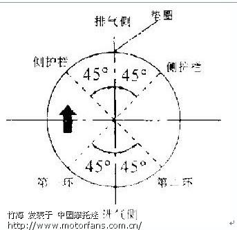 gs125 铃木王摩托车配气机构的特点及维修
