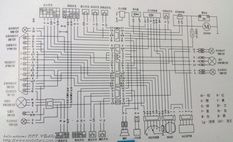 【高清!电路图】看下整流器是半波还是全波!