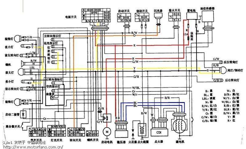 今天150-3a刹车灯不亮了,找了张电路图自己绘了下颜色