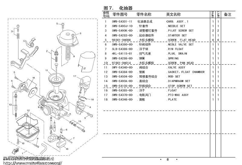 雅马哈化油器结构图图片下载分享;