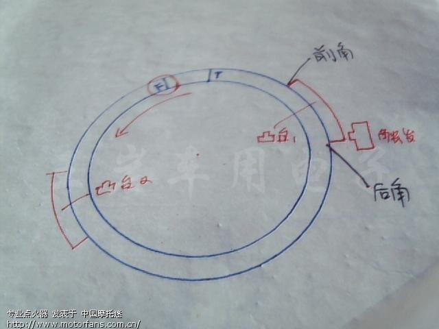 求助cb125t 本田王如何把双点火器该为单点火器