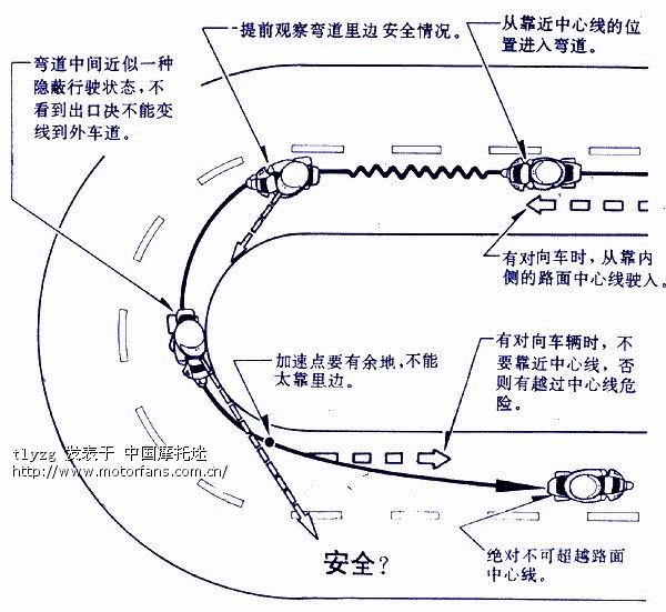 2013s路技巧图解_2013s路技巧_2013s路考试技巧_社会新闻 ...