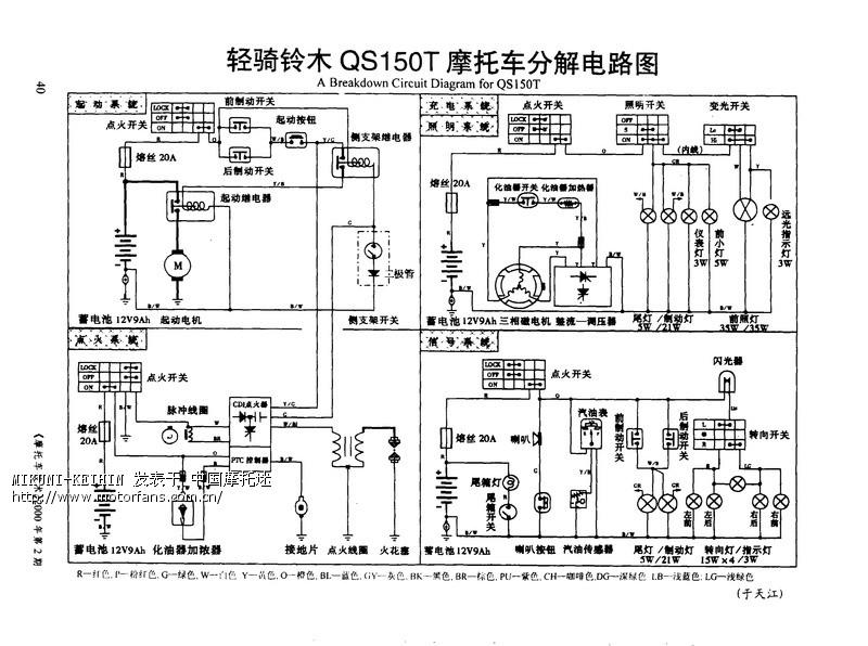 求铃木超人踏板车电路图和电子元器件分布图
