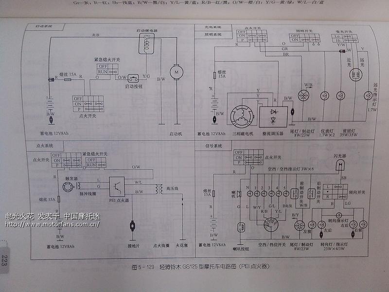 求gs125发动机与点火器接线方法,怎样才能着车