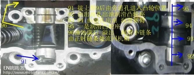 摩托车发动机机油润滑系统的初步认识.