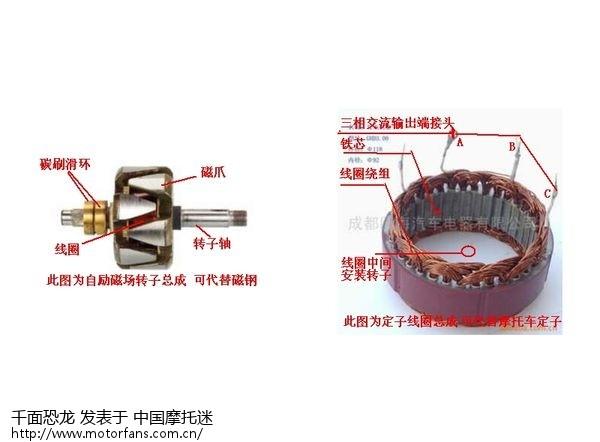 也不知道在18极磁电机定子线圈的内部改装一个