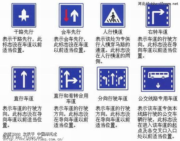 《警告标志》《指示标志》《禁令标志》《指路标志》  - 艾的家园 - 艾的家园