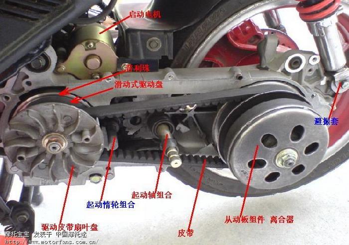 踏板摩托车构造