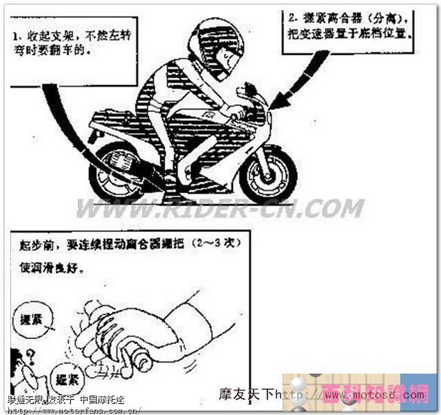摩托车驾驶技术图解