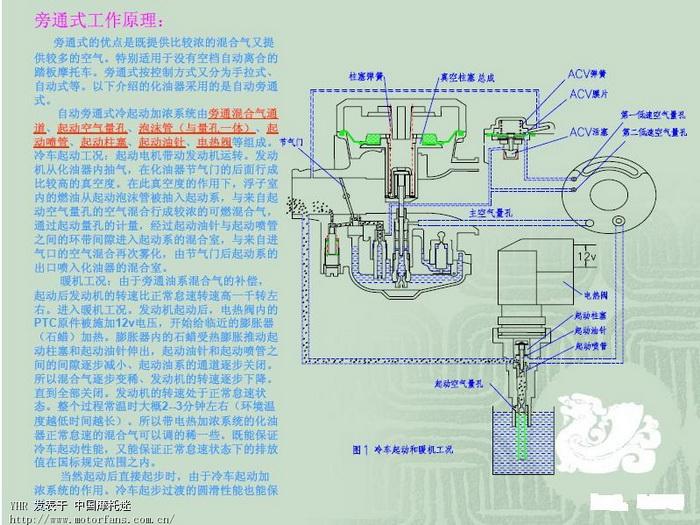 化油器知识(精彩无限)-维修改装-摩托车论坛手机版-第