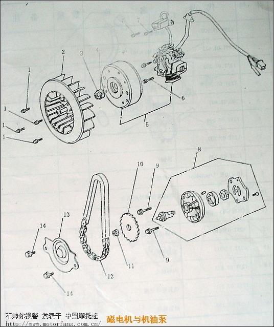 踏板车构造图解 - 踏板论坛