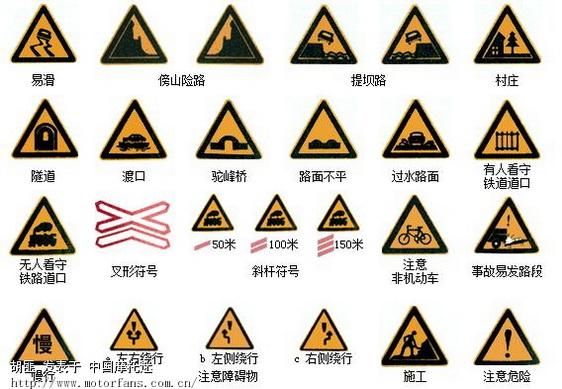 道路交通标志大全(不得不学)