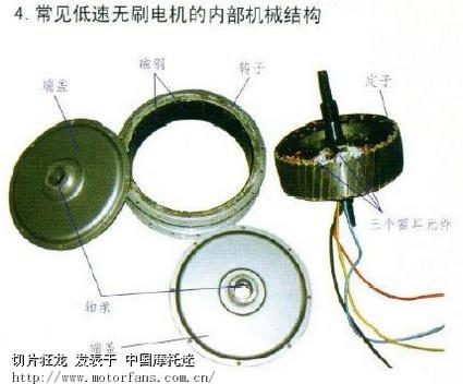 交流电焊机内部结构图-电瓶车电机构造及轴承更换图片