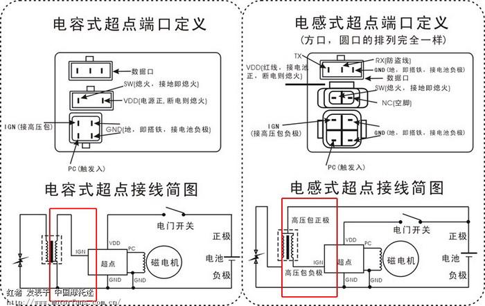 福田五星四轮摩托车_摩托车点火器接线图内容|摩托车点火器接线图图片