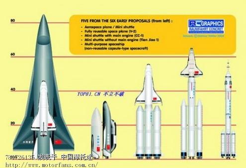 中国航天飞机计划