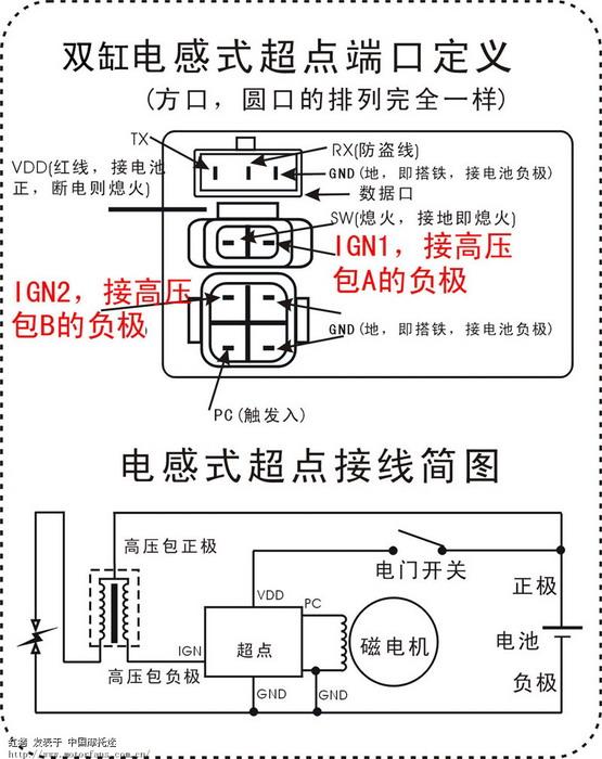 踏板车油量表接线图