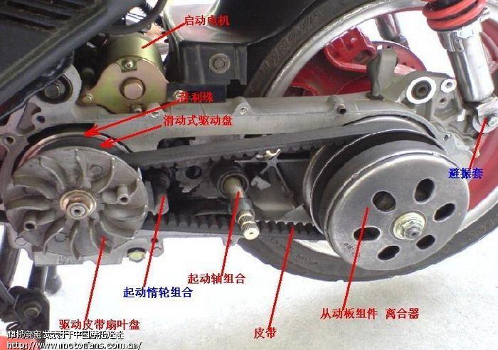 踏板车变速器结构