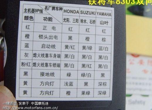 车防盗器安装方法_【摩托车防盗器安装方法】