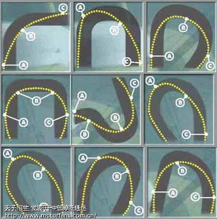 摩托车技术帖(长期更新)