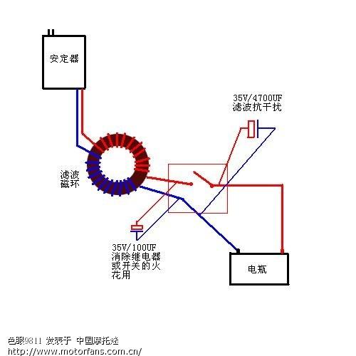 氙气灯的安定器电磁干扰有人知道怎么解决吗?