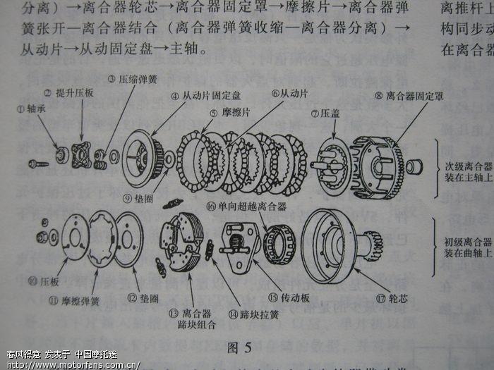 弯梁摩托车双离合器分解图