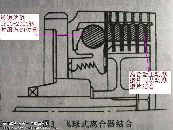 弯梁摩托车单离合器发动机的图解.21楼有新图