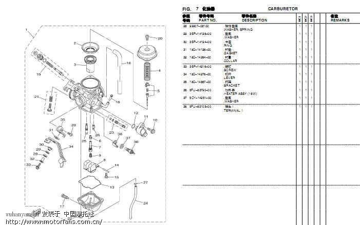 > 天剑k化油器结构图