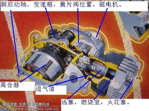两款建设雅马哈弯梁经典卧式发动机图解
