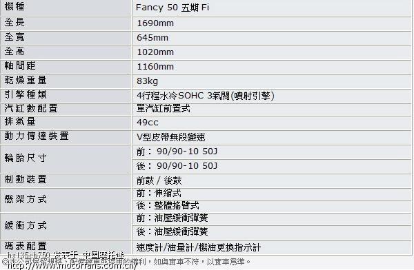 转载 2010年台湾50cc摩托车价格